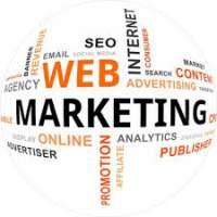 Jenis-Jenis Serta Strategi Dalam Internet Marketing