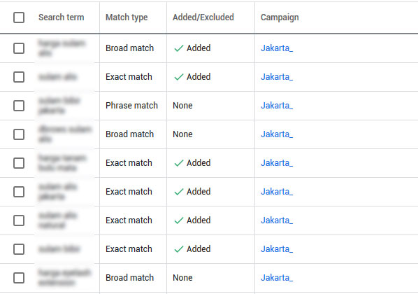 match-type-ads-keyword-negative